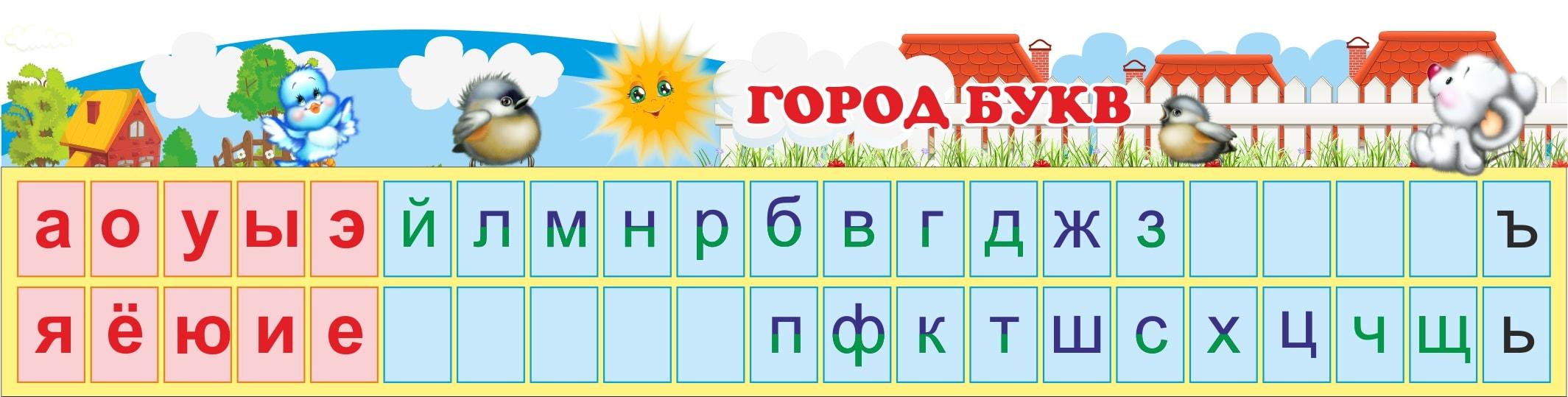 Лента гласных и согласных ГОРОД БУКВ, 1,8*0,42м