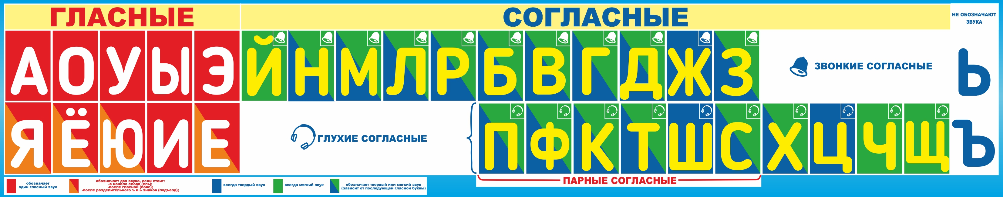 Стенд для начальной школы ЛЕНТА БУКВ И ЗВУКОВ, 1,68*0,33м
