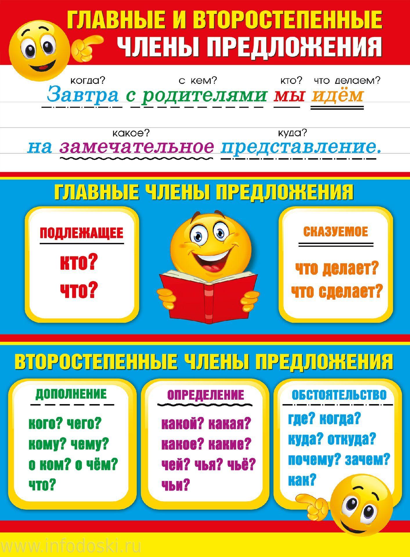 glavnie-chleni-v-russkom-yazike