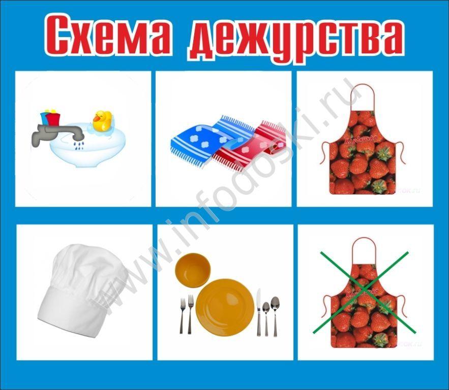 картинки для дежурства в детском саду по столовой