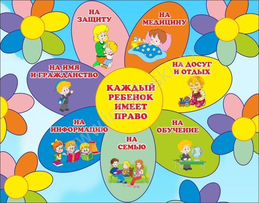 Плакаты права ребенка картинки