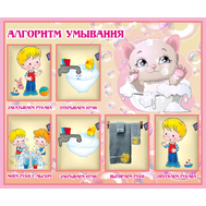 Стенд для детского сада АЛГОРИТМ УМЫВАНИЯ, 0,6*0,5м, фото 1