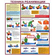 Стенд ТЕХНИКА РЕАНИМАЦИИ ВП-05 (12), 1000*1200мм, фото 1