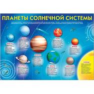 Плакат А2 ПЛАНЕТЫ СОЛНЕЧНОЙ СИСТЕМЫ 35627, фото 1