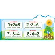 Стенд для начальной школы МАТЕМАТИЧЕСКИЕ ДЕЙСТВИЯ (солнышко), 1,25*0,57м, фото 1