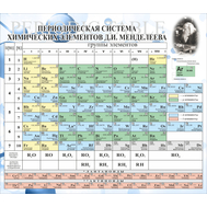 Стенд для каб. химии ТАБЛИЦА МЕНДЕЛЕЕВА, 1,2*1,05м, фото 1