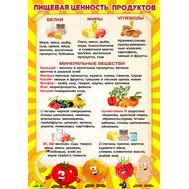 Стенд ПИЩЕВАЯ ЦЕННОСТЬ ПРОДУКТОВ (овощи), 0,7*1м, фото 1
