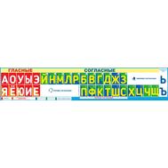 Стенд для начальной школы ЛЕНТА БУКВ И ЗВУКОВ, 1,68*0,33м, фото 1