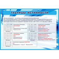 Стенд по информатике ТАБЛИЦЫ ИСТИННОСТИ, 1*0,7м, фото 1