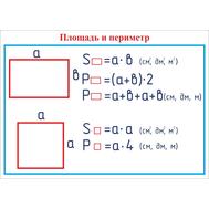 Стенд для начальной школы ПЛОЩАДЬ И ПЕРИМЕТР, 0,7*0,5м, фото 1