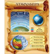 Стенд для кабинета географии АТМОСФЕРА (свиток), 0,415*0,5м, фото 1