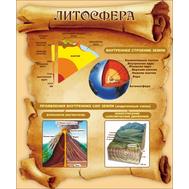 Стенд для кабинета географии ЛИТОСФЕРА (свиток), 0,415*0,5м, фото 1