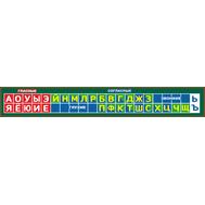 Лента гласных и согласных (темно-зел.фон), 1,5*0,22м, фото 1