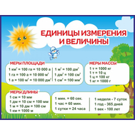 Стенд для начальной школы ЕДИНИЦЫ ИЗМЕРЕНИЯ И ВЕЛИЧИН (солнышко), 0,9*0,7м, фото 1