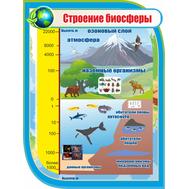Стенд в кабинет географии СТРОЕНИЕ БИОСФЕРЫ (голубой), 0,75*1м, фото 1