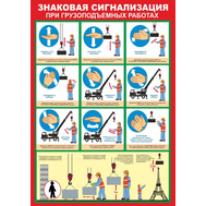 Стенд ЗНАКОВАЯ СИГНАЛИЗАЦИЯ ПРИ ГРУЗОПОДЪЕМНЫХ РАБОТАХ, 0,6*0,42м, фото 1