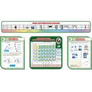 Комплект стендов в кабинет Физики в зеленом цвете, 2,7*1,49м, фото 1