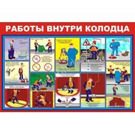 Стенд РАБОТЫ ВНУТРИ КОЛОДЦА ВП-01 (135), 1500*1000мм, фото 1