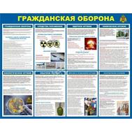 Стенд ГРАЖДАНСКАЯ ОБОРОНА ВП-01 (31), 1250*1000мм, фото 1