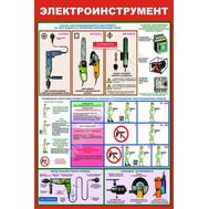 Стенд ЭЛЕКТРОИНСТРУМЕНТ ВП-01 (81), 1500*1000мм, фото 1