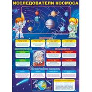 Плакат А2 ИССЛЕДОВАТЕЛИ КОСМОСА, 64.482, фото 1