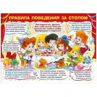 Плакат А2 ПРАВИЛА ПОВЕДЕНИЯ ЗА СТОЛОМ 070.308, фото 1