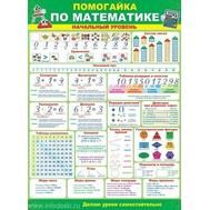 Плакат А2 ПОМОГАЙКА ПО МАТЕМАТИКЕ (начальный уровень) 64.745, фото 1