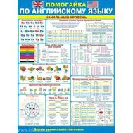 Плакат А2 ПОМОГАЙКА ПО АНГЛИЙСКОМУ ЯЗЫКУ (начальный уровень) 64.747, фото 1
