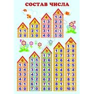 Плакат А3 СОСТАВ ЧИСЛА ПЛ-008529, фото 1
