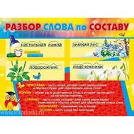 Плакат А2 РАЗБОР СЛОВА ПО СОСТАВУ 10-01-0086, фото 1