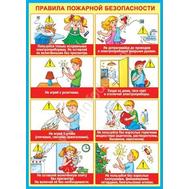 Плакат А2 ПРАВИЛА ПОЖАРНОЙ БЕЗОПАСНОСТИ 0-02-337, фото 1