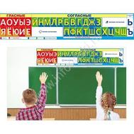 Обучающее пособие ЛЕНТА БУКВ И ЗВУКОВ 1,68м*0,33см 64.536, фото 1