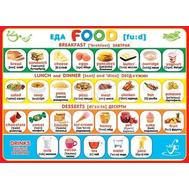 Плакат А2 FOOD (англ.яз) 0-02-280, фото 1