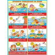 Плакат А2 ПРАВИЛА ПОВЕДЕНИЯ НА ВОДЕ 0-02-336, фото 1