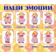 """Стенд для детского сада """"НАШИ ЭМОЦИИ"""" (девочки), фото 1"""