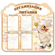 Стенд ОРГАНИЗАЦИЯ ПИТАНИЯ, фото 1