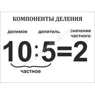 """Стенд для школы """"КОМПОНЕНТЫ ДЕЛЕНИЯ"""", фото 1"""