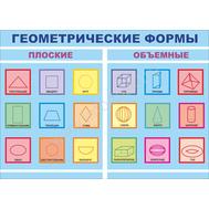 """Стенд для школы """"Геометрические формы"""", фото 1"""