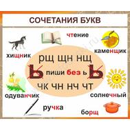 Стенд рус.яз. (корич.) СОЧЕТАНИЯ БУКВ, фото 1
