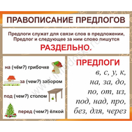 Стенд рус.яз. (корич.) ПРАВОПИСАНИЕ ПРЕДЛОГОВ, фото 1