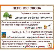 Стенд рус.яз. (корич.) ПЕРЕНОС СЛОВА, фото 1