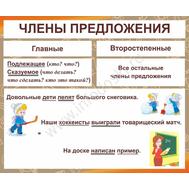 Стенд рус.яз. (корич.) ЧЛЕНЫ ПРЕДЛОЖЕНИЯ, фото 1