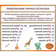 Стенд для школы ПРАВОПИСАНИЕ ПАРНЫХ СОГЛАСНЫХ, фото 1
