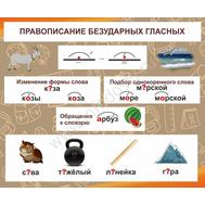 Стенд для школы ПРАВОПИСАНИЕ БЕЗУДАРНЫХ ГЛАСНЫХ, фото 1