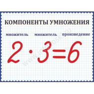 """Стенд для начальной школы """"Компоненты умножения"""", фото 1"""