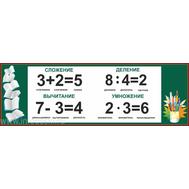 Стенд МАТЕМАТИЧЕСКИЕ ДЕЙСТВИЯ (темно-зел.фон), 1,25*0,5м, фото 1