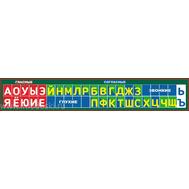 Стенд ЛЕНТА БУКВ И ЗВУКОВ (темно-зел.фон), 2*0,35м, фото 1