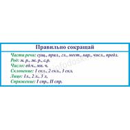 Стенд по русскому языку ПРАВИЛЬНО СОКРАЩАЙ, фото 1