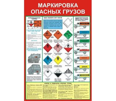 Стенд МАРКИРОВКА ОПАСНЫХ ГРУЗОВ ВП-01 (116), 1500*1000мм, фото 1