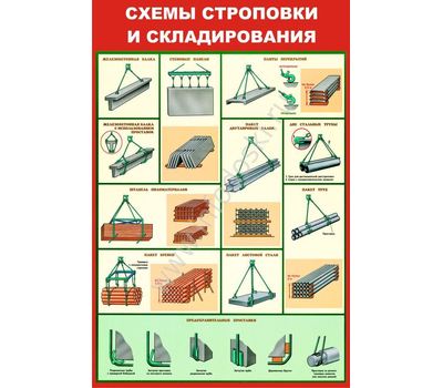 Стенд СХЕМЫ СТРОПОВКИ И СКЛАДИРОВАНИЯ ВП-01 (121), 1500*1000мм, фото 1